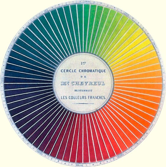 Colour Circle by Michel Eugène Chevreul (1839)
