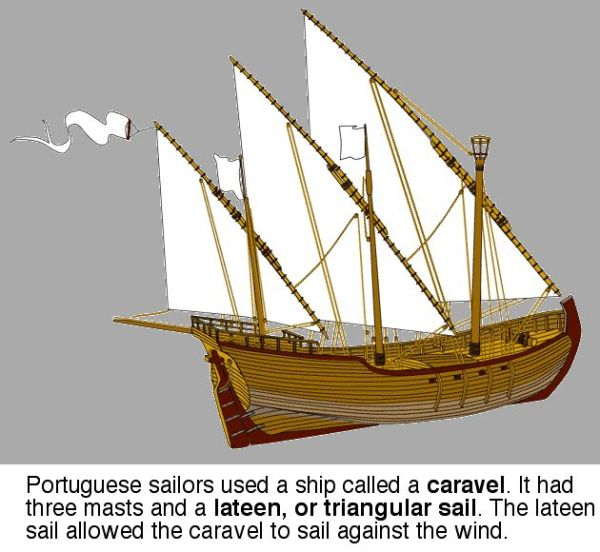 A 15th century Portuguese caravel